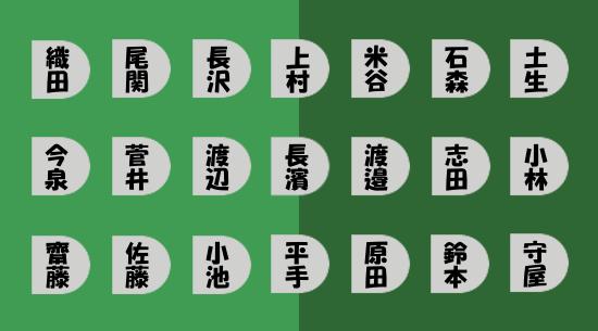 欅坂46『二人セゾン』選抜メンバー発表・フォーメーションに隠された暗号とは?センターは3作連続で平手友梨奈!